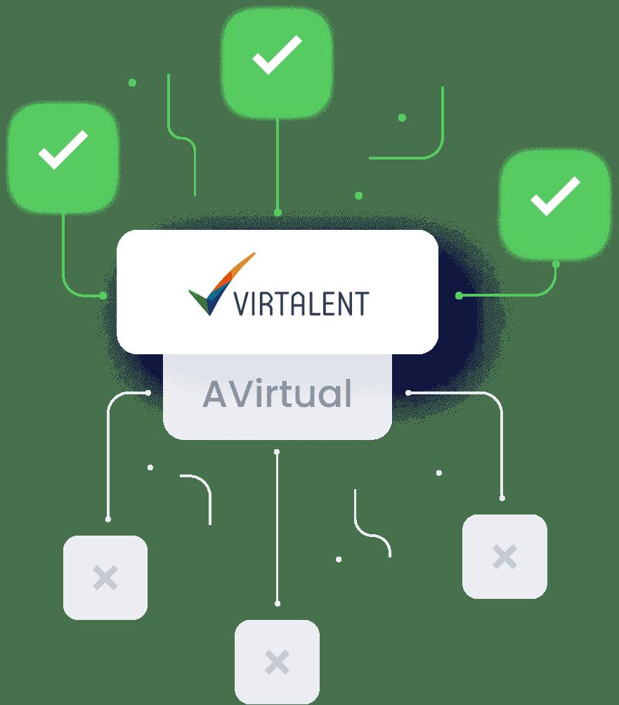 AVirtual versus Virtalent